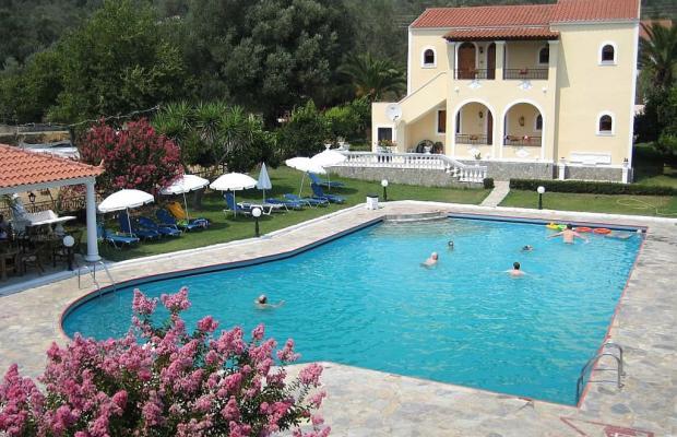 фото Villa Nina (ex. Hotel Regina) изображение №6